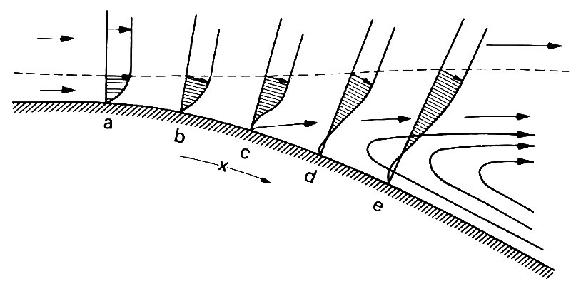 a fluid in pipe flow diagram